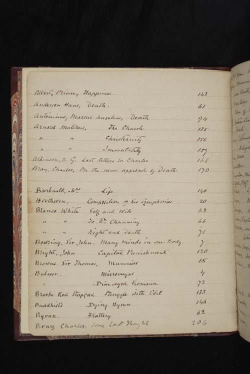 Page from a large diary. Shows a handwritten index with page numbers.